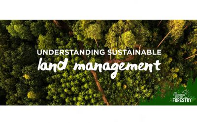 Understanding Sustainable Land Management